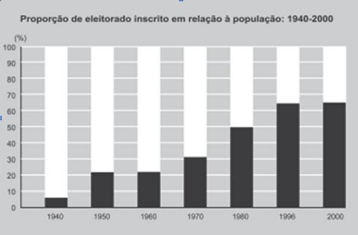 """INTENSIVÃO DE HISTÓRIA ENEM 2012_ CCTM """"De olho no vestibular"""""""